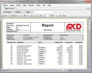 Software license Toolmonitor ReportManager