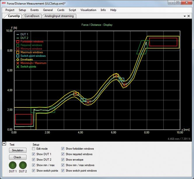 License Toolmonitor (graphical analysis)