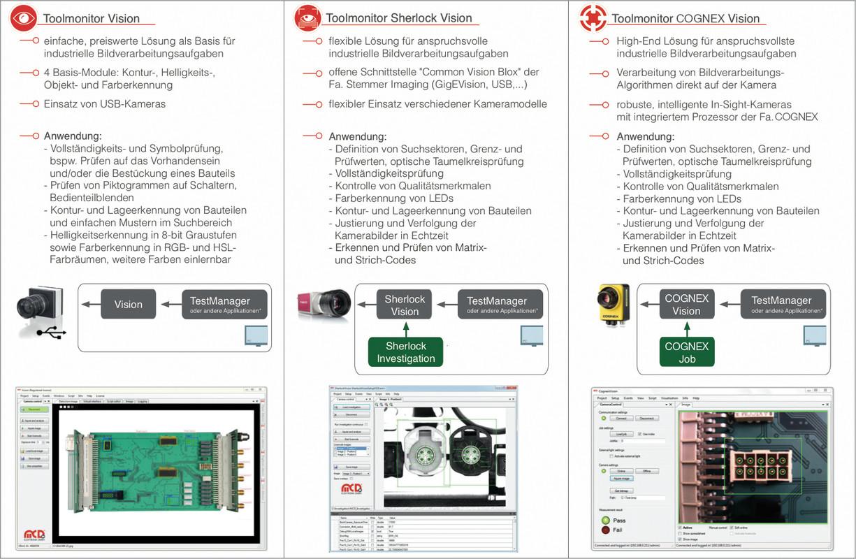 MCD Elektronik GmbH | MCD Vision Monitor | purchase online